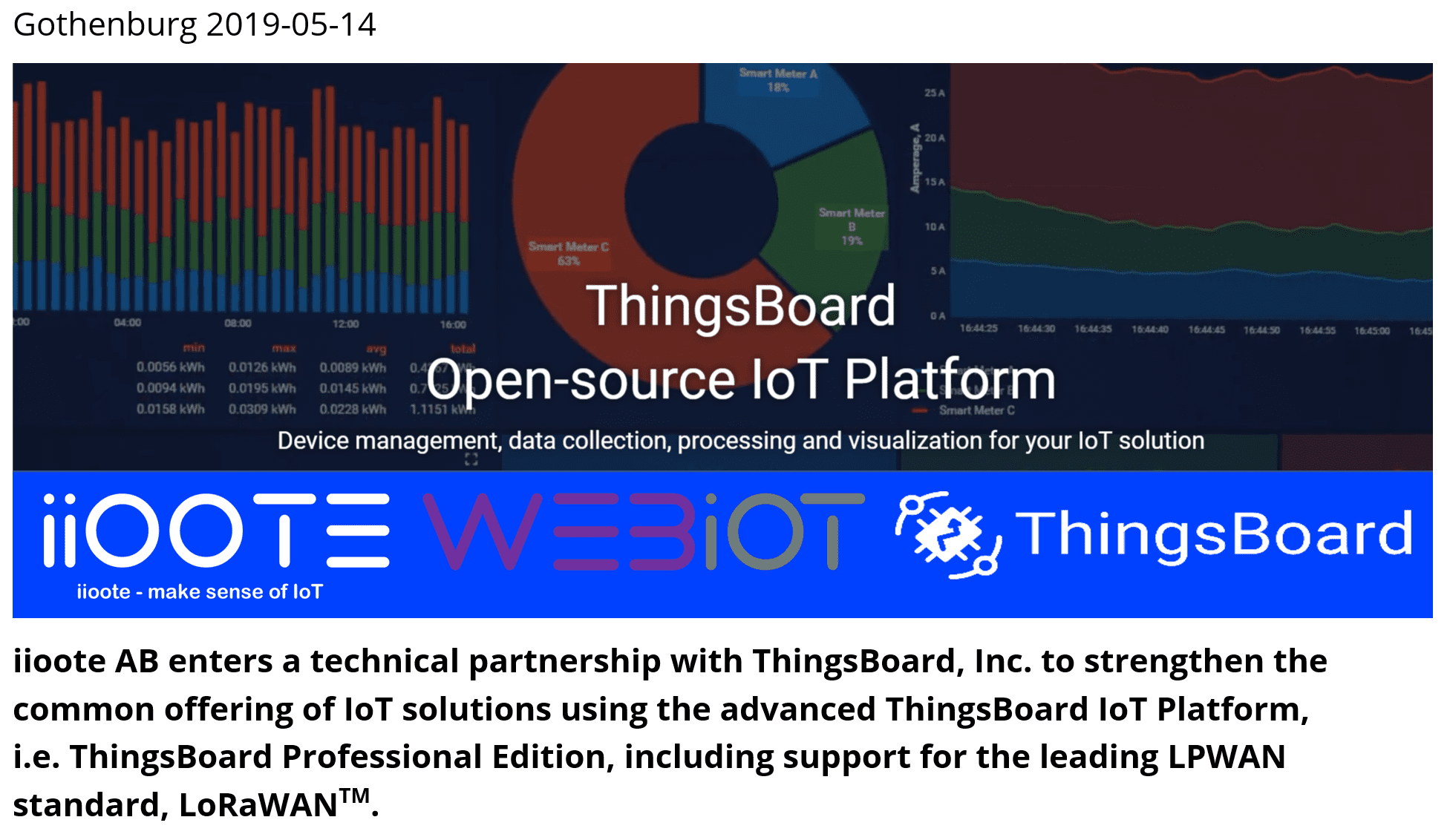 iioote and ThingsBoard announces technical partnership to reduce